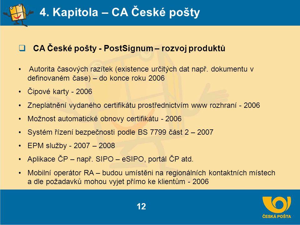 4. Kapitola – CA České pošty  CA České pošty - PostSignum – rozvoj produktů 12 Autorita časových razítek (existence určitých dat např. dokumentu v de