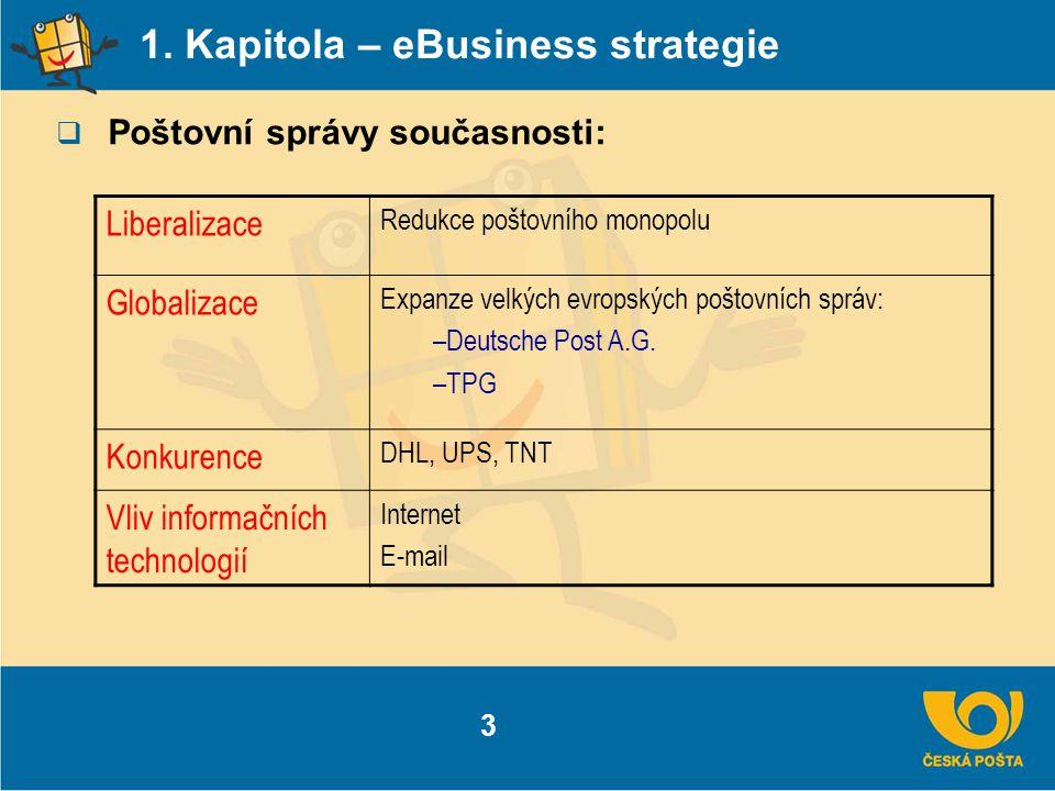 1. Kapitola – eBusiness strategie  Poštovní správy současnosti: 3 Liberalizace Redukce poštovního monopolu Globalizace Expanze velkých evropských poš