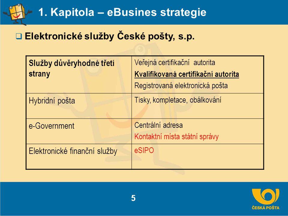 1. Kapitola – eBusines strategie  Elektronické služby České pošty, s.p. 5 Služby důvěryhodné třetí strany Veřejná certifikační autorita Kvalifikovaná