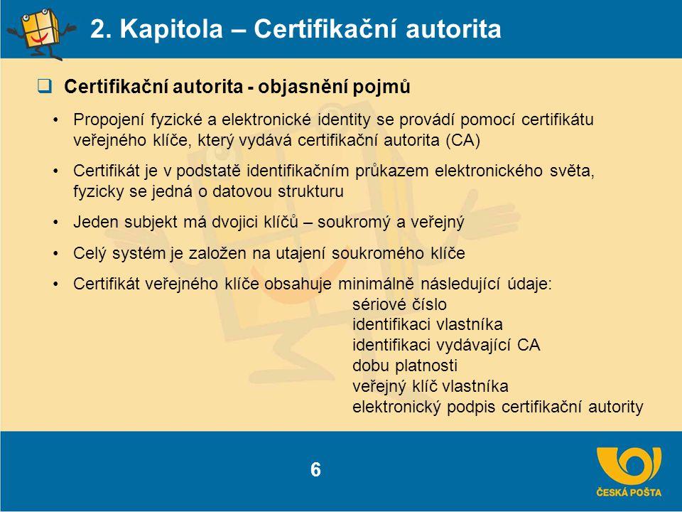 2. Kapitola – Certifikační autorita  Certifikační autorita - objasnění pojmů 6 Propojení fyzické a elektronické identity se provádí pomocí certifikát