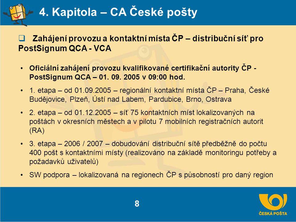 4. Kapitola – CA České pošty  Zahájení provozu a kontaktní místa ČP – distribuční síť pro PostSignum QCA - VCA 8 Oficiální zahájení provozu kvalifiko