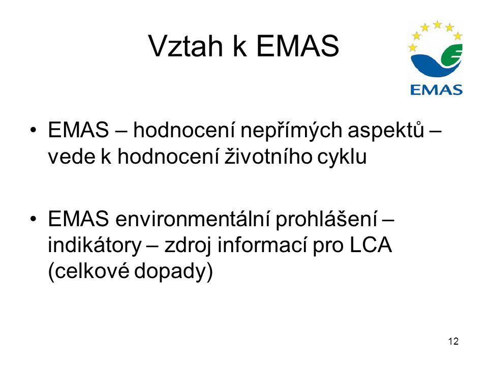 12 Vztah k EMAS EMAS – hodnocení nepřímých aspektů – vede k hodnocení životního cyklu EMAS environmentální prohlášení – indikátory – zdroj informací pro LCA (celkové dopady)