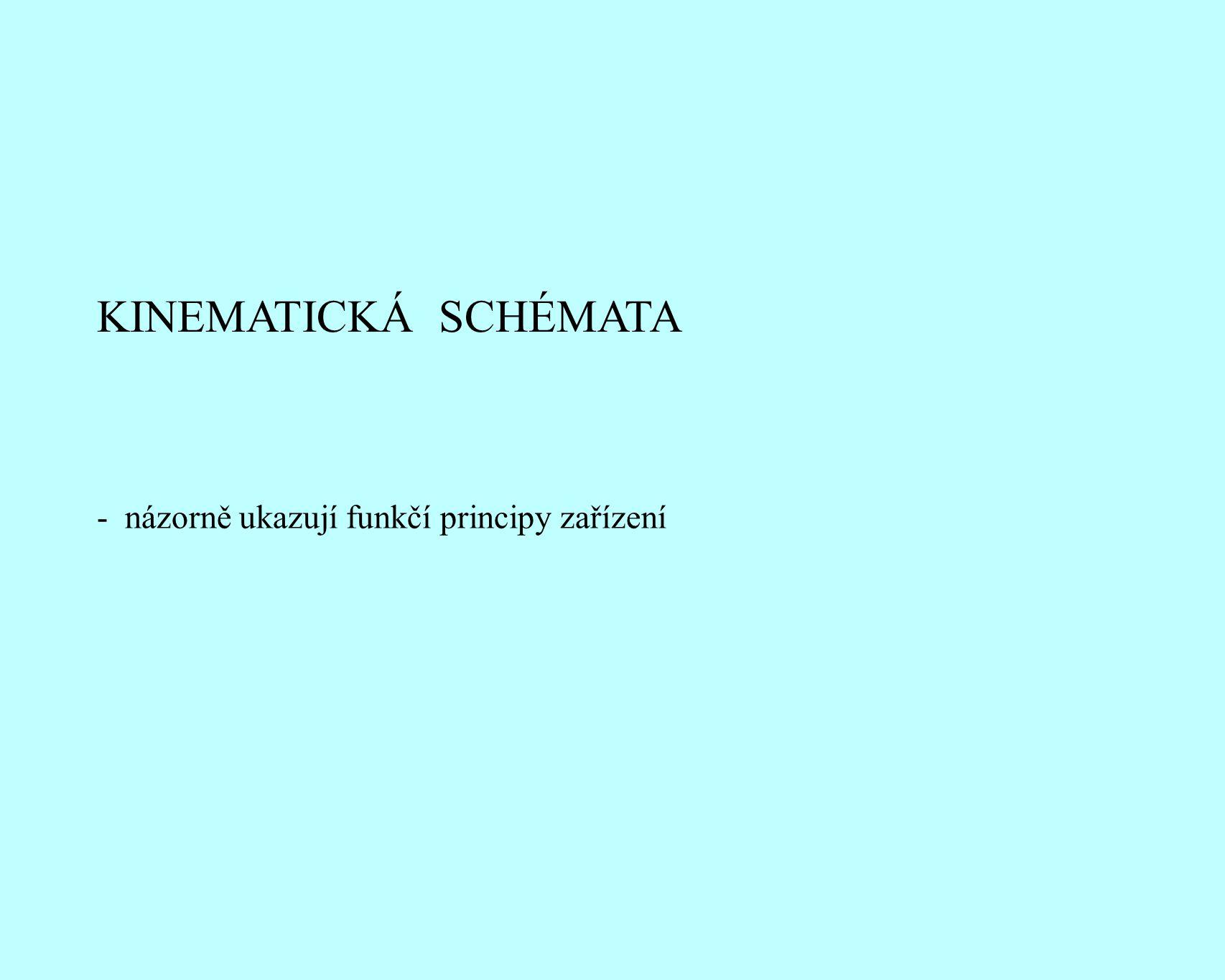 KINEMATICKÁ SCHÉMATA - názorně ukazují funkčí principy zařízení