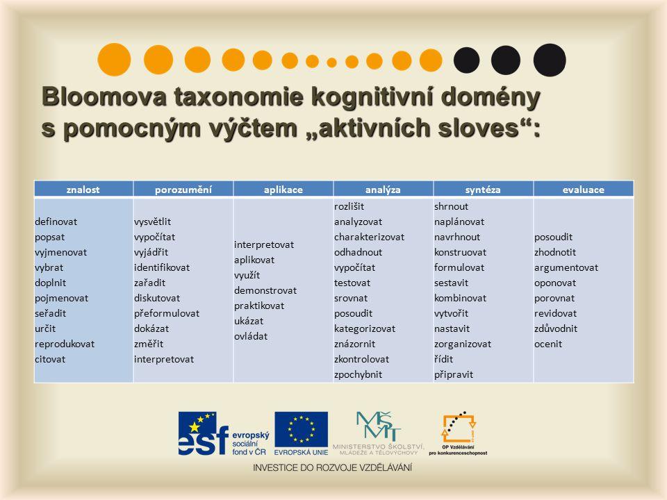 """Bloomova taxonomie kognitivní domény s pomocným výčtem """"aktivních sloves : znalostporozuměníaplikaceanalýzasyntézaevaluace definovat popsat vyjmenovat vybrat doplnit pojmenovat seřadit určit reprodukovat citovat vysvětlit vypočítat vyjádřit identifikovat zařadit diskutovat přeformulovat dokázat změřit interpretovat interpretovat aplikovat využít demonstrovat praktikovat ukázat ovládat rozlišit analyzovat charakterizovat odhadnout vypočítat testovat srovnat posoudit kategorizovat znázornit zkontrolovat zpochybnit shrnout naplánovat navrhnout konstruovat formulovat sestavit kombinovat vytvořit nastavit zorganizovat řídit připravit posoudit zhodnotit argumentovat oponovat porovnat revidovat zdůvodnit ocenit"""