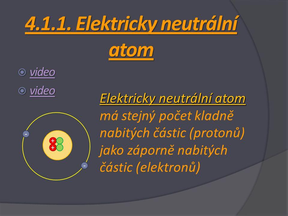 4.1.1. Elektricky neutrální atom  video video  video video + + - - Elektricky neutrální atom Elektricky neutrální atom má stejný počet kladně nabitý