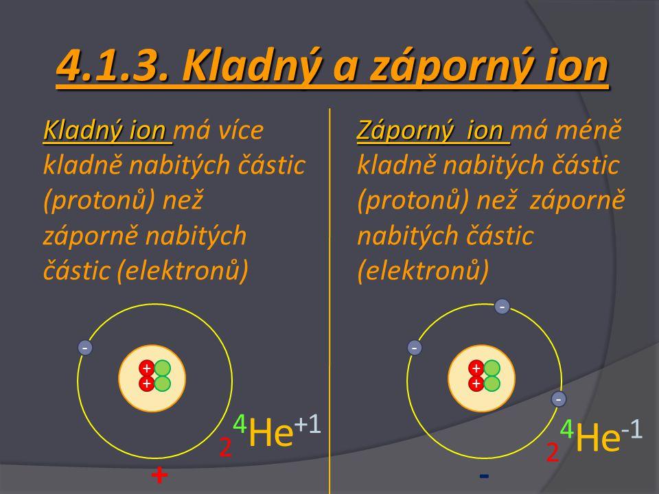 4.1.3. Kladný a záporný ion + + - - - + + - Kladný ion Kladný ion má více kladně nabitých částic (protonů) než záporně nabitých částic (elektronů) Záp