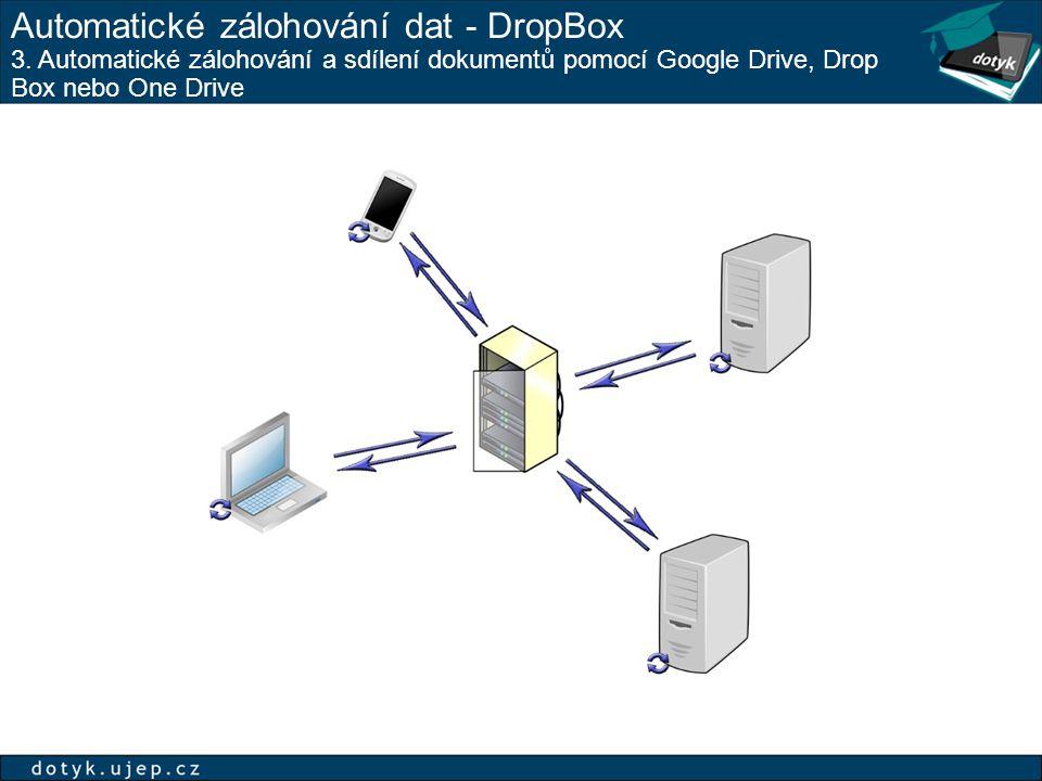 Automatické zálohování dat - DropBox 3. Automatické zálohování a sdílení dokumentů pomocí Google Drive, Drop Box nebo One Drive