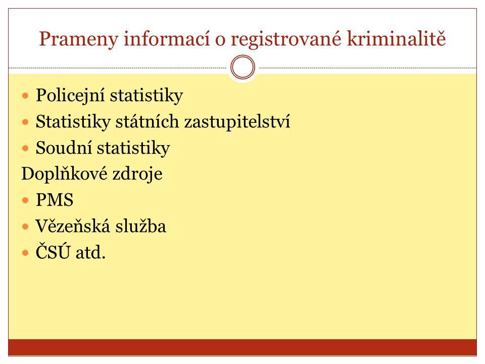 Prameny informací o registrované kriminalitě Policejní statistiky Statistiky státních zastupitelství Soudní statistiky Doplňkové zdroje PMS Vězeňská služba ČSÚ atd.
