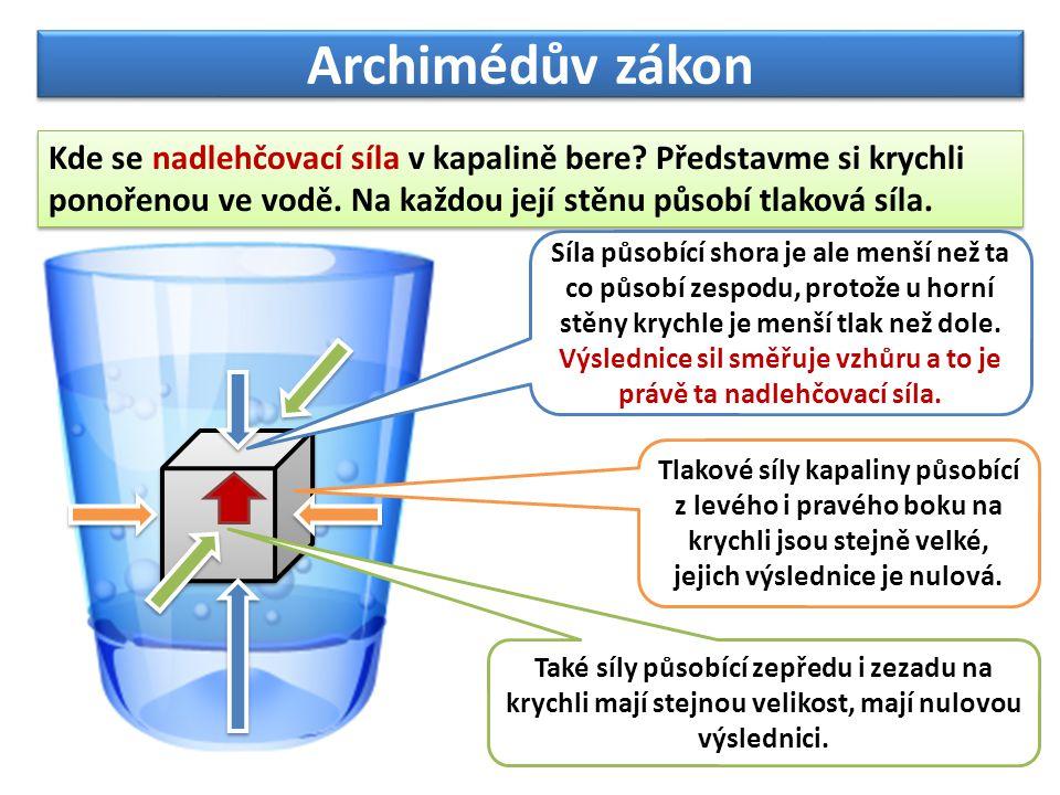Archimédův zákon Kde se nadlehčovací síla v kapalině bere? Představme si krychli ponořenou ve vodě. Na každou její stěnu působí tlaková síla. Tlakové