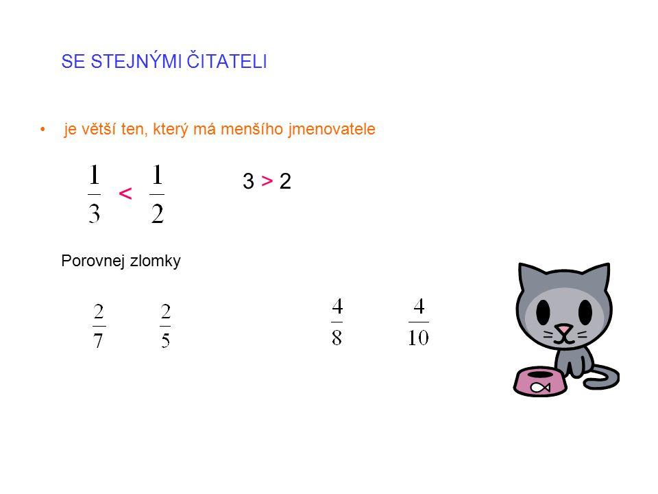 SE STEJNÝMI ČITATELI je větší ten, který má menšího jmenovatele 3 > 2 < Porovnej zlomky