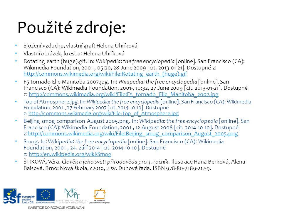 Složení vzduchu, vlastní graf: Helena Uhříková Vlastní obrázek, kresba: Helena Uhříková Rotating earth (huge).gif. In: Wikipedia: the free encyclopedi
