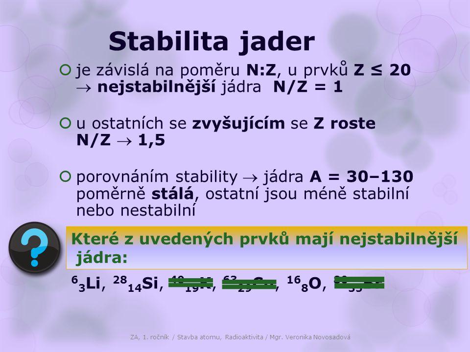 Stabilita jader  je závislá na poměru N:Z, u prvků Z ≤ 20  nejstabilnější jádra N/Z = 1  u ostatních se zvyšujícím se Z roste N/Z  1,5  porovnání