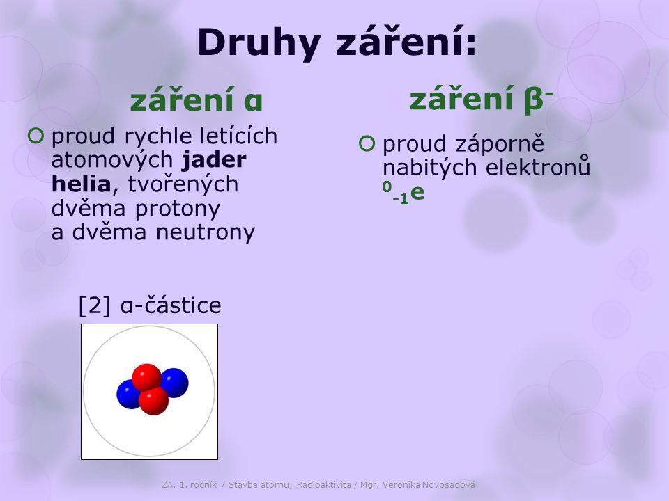 Druhy záření: záření α  proud rychle letících atomových jader helia, tvořených dvěma protony a dvěma neutrony záření β -  proud záporně nabitých ele