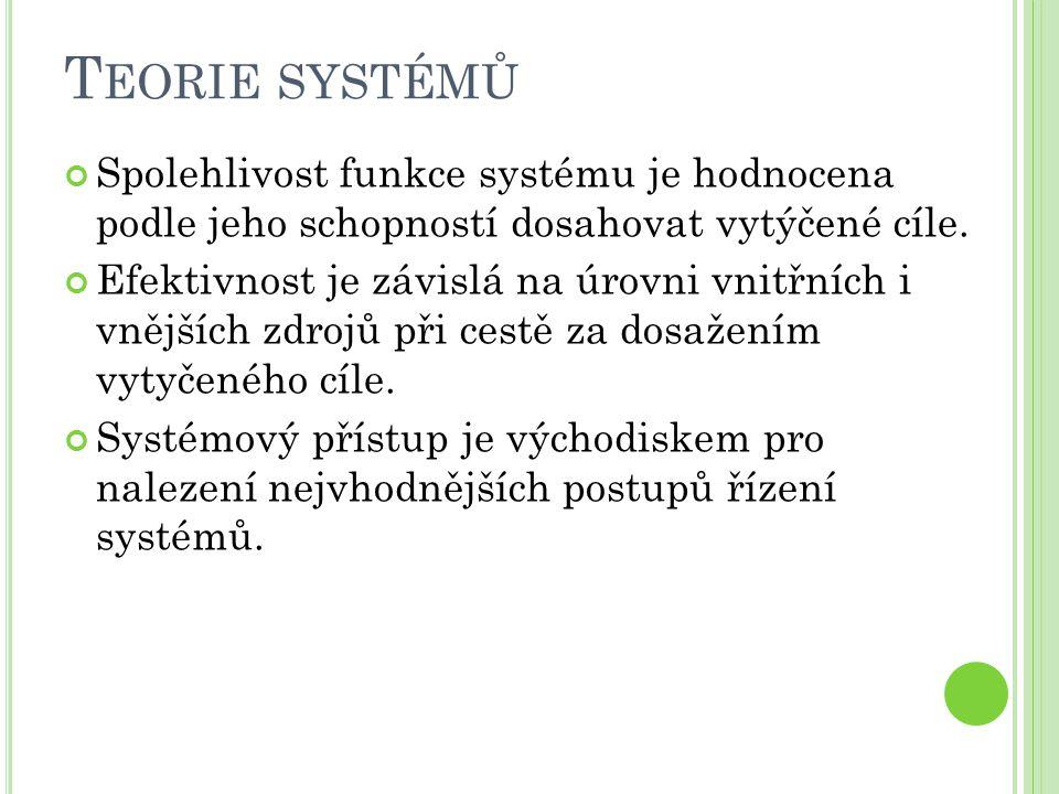T EORIE SYSTÉMŮ Spolehlivost funkce systému je hodnocena podle jeho schopností dosahovat vytýčené cíle. Efektivnost je závislá na úrovni vnitřních i v