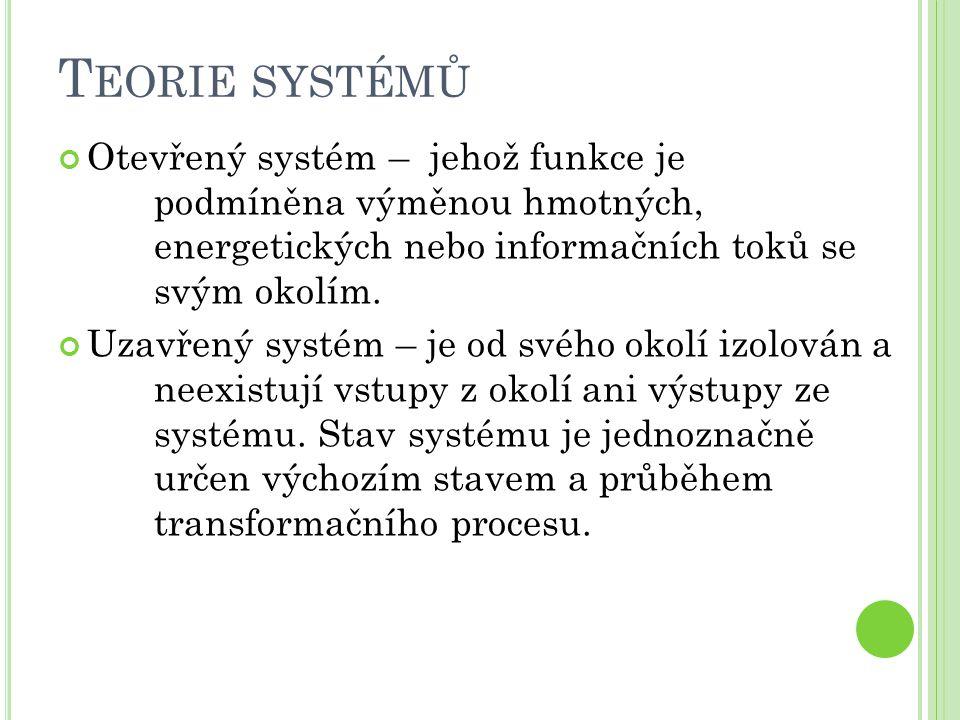T EORIE SYSTÉMŮ Otevřený systém – jehož funkce je podmíněna výměnou hmotných, energetických nebo informačních toků se svým okolím. Uzavřený systém – j