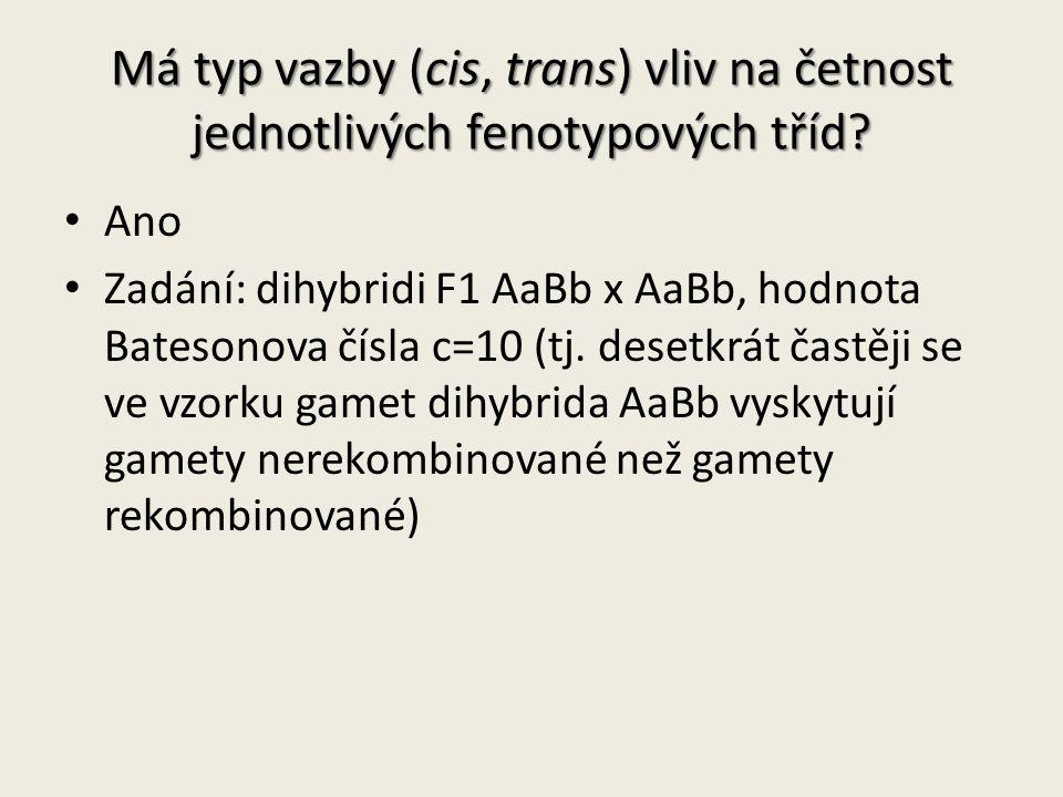 Má typ vazby (cis, trans) vliv na četnost jednotlivých fenotypových tříd.