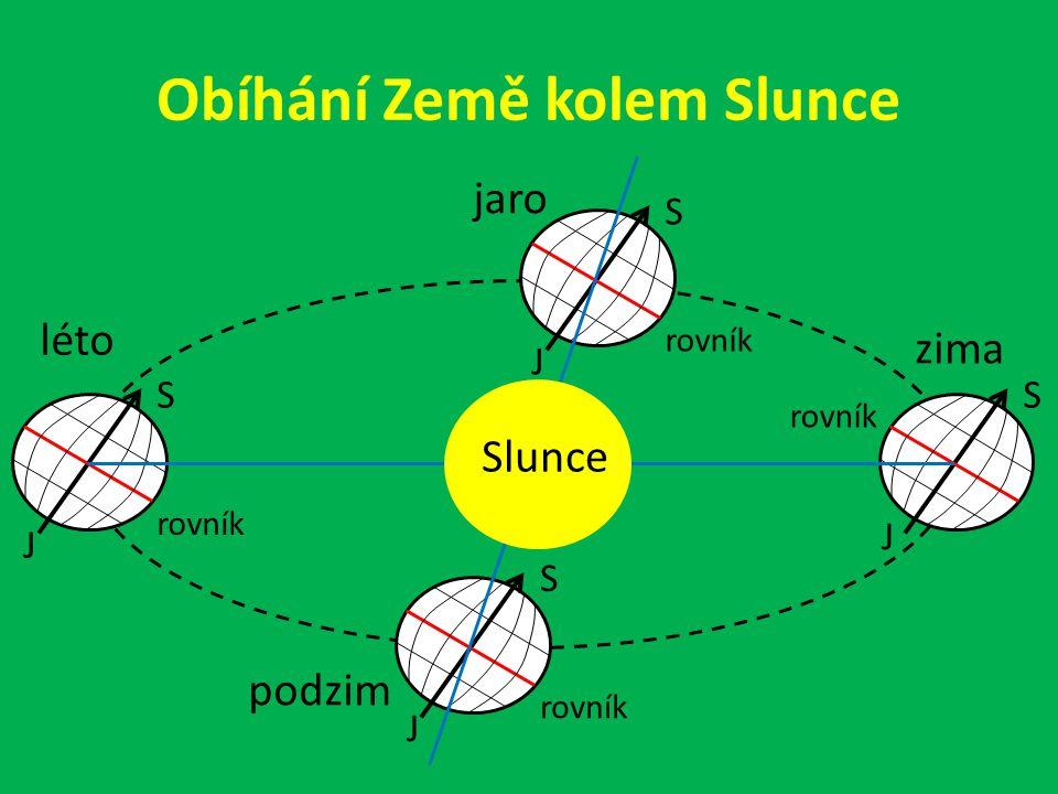 S J rovník jaro léto podzim zima S J rovník S J S J Obíhání Země kolem Slunce Slunce