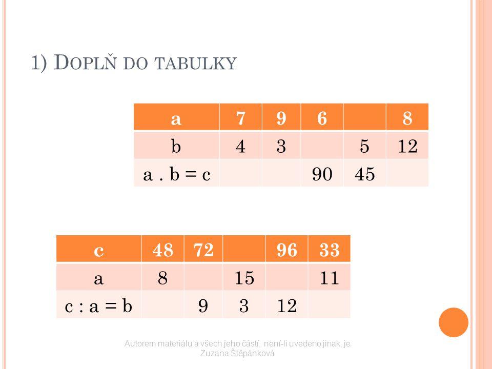 1) D OPLŇ DO TABULKY a7968 b43512 a. b = c9045 c48729633 a81511 c : a = b9312 Autorem materiálu a všech jeho částí, není-li uvedeno jinak, je Zuzana Š