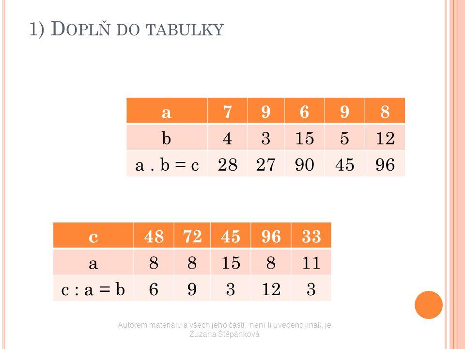 1) D OPLŇ DO TABULKY a79698 b4315512 a. b = c2827904596 c4872459633 a8815811 c : a = b693123 Autorem materiálu a všech jeho částí, není-li uvedeno jin
