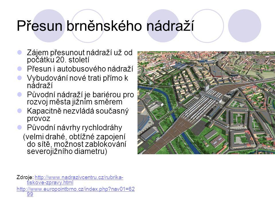 Přesun brněnského nádraží Zájem přesunout nádraží už od počátku 20.