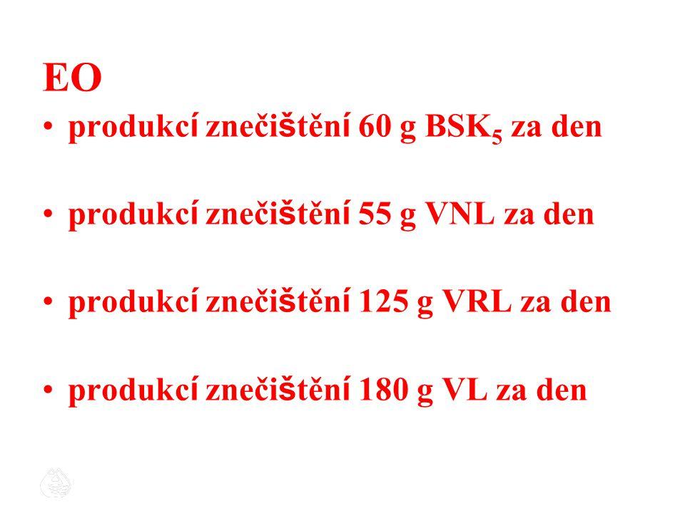 EO produkc í zneči š těn í 60 g BSK 5 za den produkc í zneči š těn í 55 g VNL za den produkc í zneči š těn í 125 g VRL za den produkc í zneči š těn í