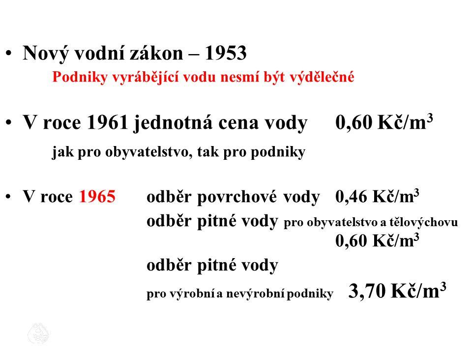 11 Nový vodní zákon – 1953 Podniky vyrábějící vodu nesmí být výdělečné V roce 1961 jednotná cena vody 0,60 Kč/m 3 jak pro obyvatelstvo, tak pro podnik