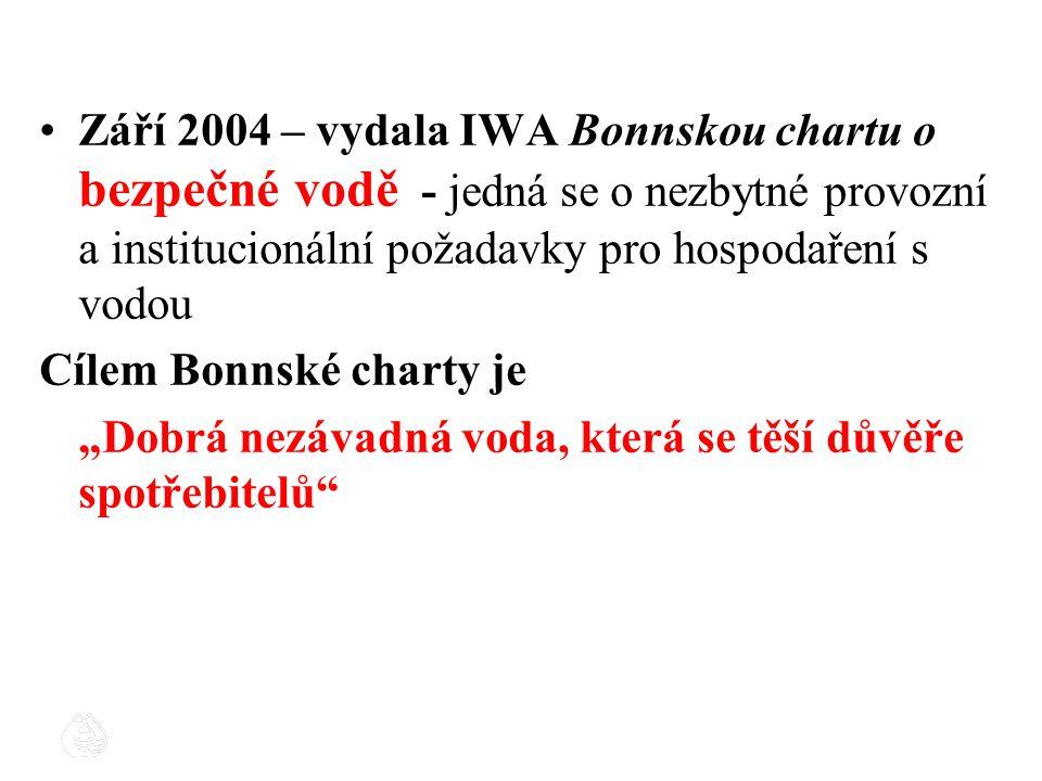 18 Září 2004 – vydala IWA Bonnskou chartu o bezpečné vodě - jedná se o nezbytné provozní a institucionální požadavky pro hospodaření s vodou Cílem Bon