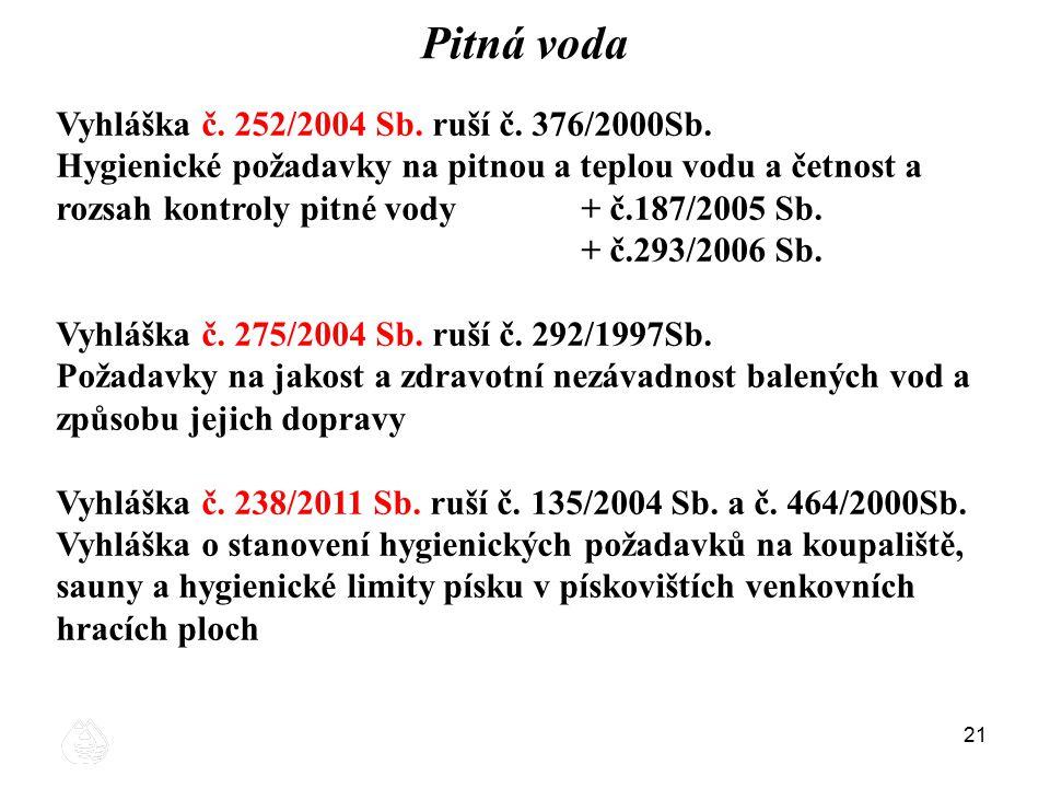 21 Pitná voda Vyhláška č. 252/2004 Sb. ruší č. 376/2000Sb. Hygienické požadavky na pitnou a teplou vodu a četnost a rozsah kontroly pitné vody+ č.187/