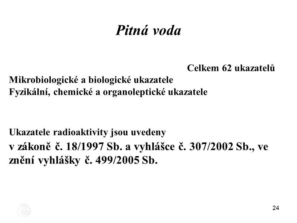 24 24 Pitná voda Celkem 62 ukazatelů Mikrobiologické a biologické ukazatele Fyzikální, chemické a organoleptické ukazatele Ukazatele radioaktivity jso