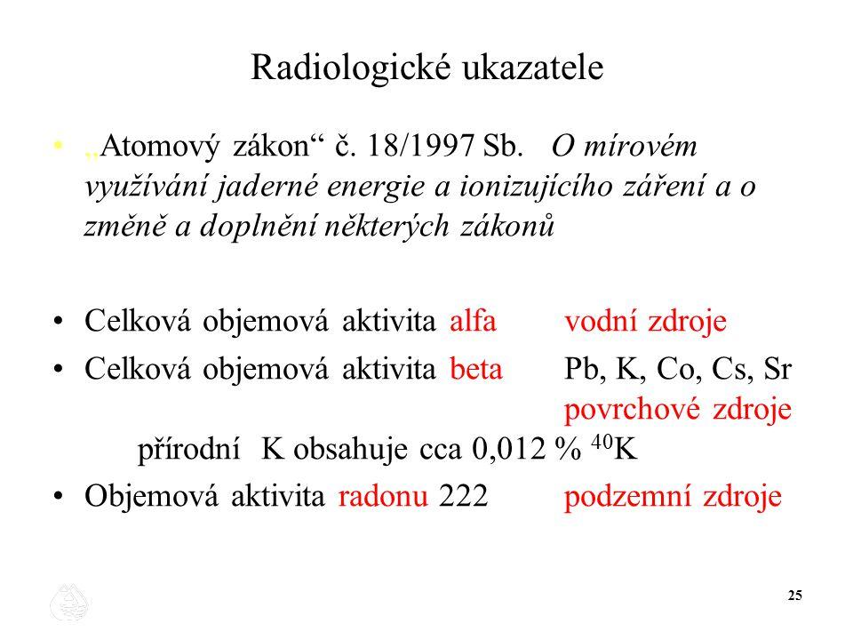 """25 Radiologické ukazatele """"Atomový zákon"""" č. 18/1997 Sb. O mírovém využívání jaderné energie a ionizujícího záření a o změně a doplnění některých záko"""