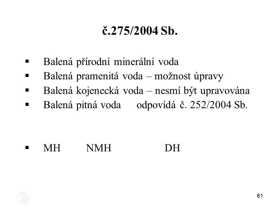 61 č.275/2004 Sb.  Balená přírodní minerální voda  Balená pramenitá voda – možnost úpravy  Balená kojenecká voda – nesmí být upravována  Balená pi