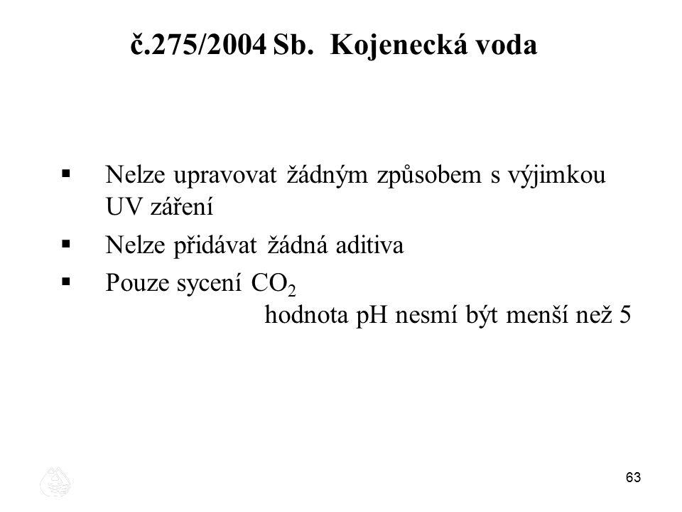 63 č.275/2004 Sb. Kojenecká voda  Nelze upravovat žádným způsobem s výjimkou UV záření  Nelze přidávat žádná aditiva  Pouze sycení CO 2 hodnota pH