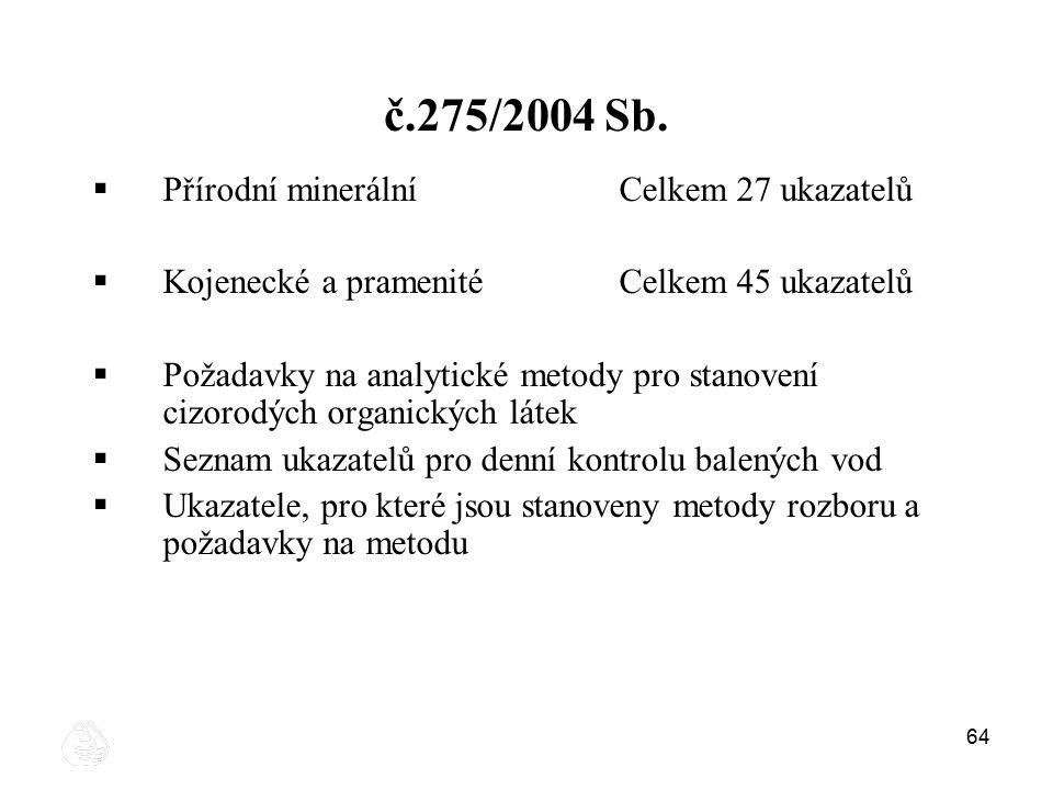64 č.275/2004 Sb.  Přírodní minerální Celkem 27 ukazatelů  Kojenecké a pramenitéCelkem 45 ukazatelů  Požadavky na analytické metody pro stanovení c