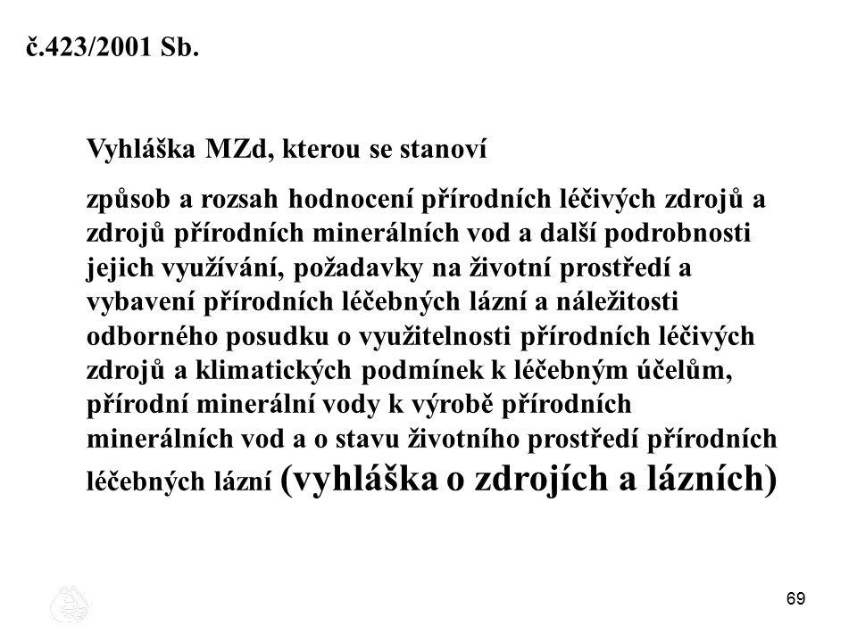 69 č.423/2001 Sb. 69 Vyhláška MZd, kterou se stanoví způsob a rozsah hodnocení přírodních léčivých zdrojů a zdrojů přírodních minerálních vod a další