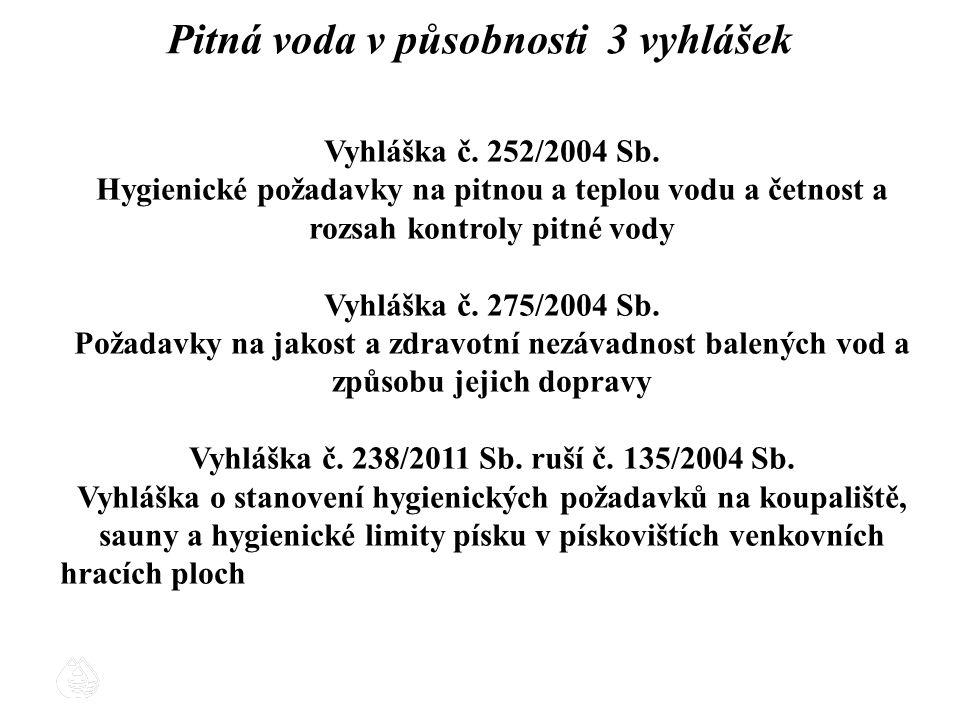 Pitná voda v působnosti 3 vyhlášek Vyhláška č. 252/2004 Sb. Hygienické požadavky na pitnou a teplou vodu a četnost a rozsah kontroly pitné vody Vyhláš