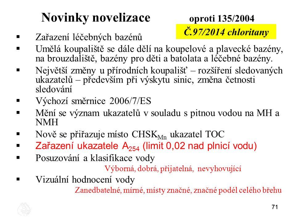 71 Novinky novelizace oproti 135/2004  Zařazení léčebných bazénů  Umělá koupaliště se dále dělí na koupelové a plavecké bazény, na brouzdaliště, baz