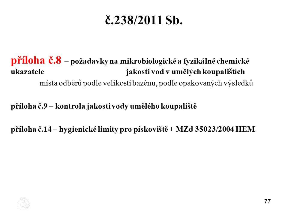 77 č.238/2011 Sb. příloha č.8 – požadavky na mikrobiologické a fyzikálně chemické ukazatele jakosti vod v umělých koupalištích místa odběrů podle veli