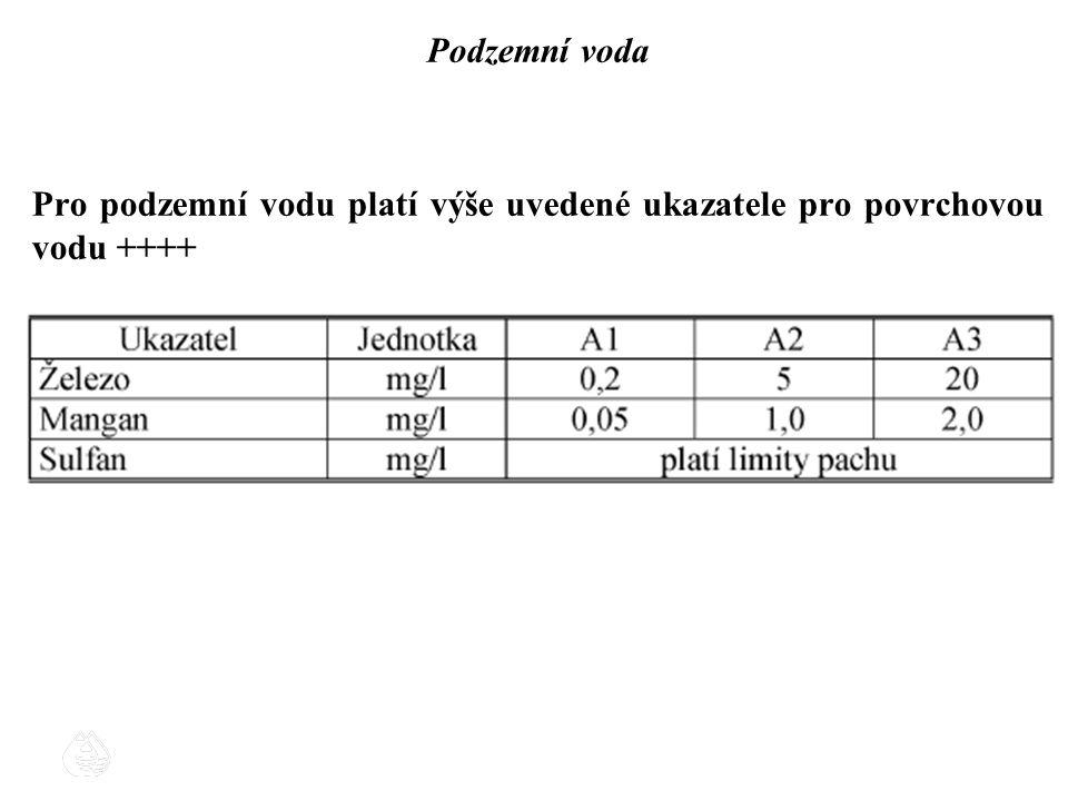 Podzemní voda Pro podzemní vodu platí výše uvedené ukazatele pro povrchovou vodu ++++
