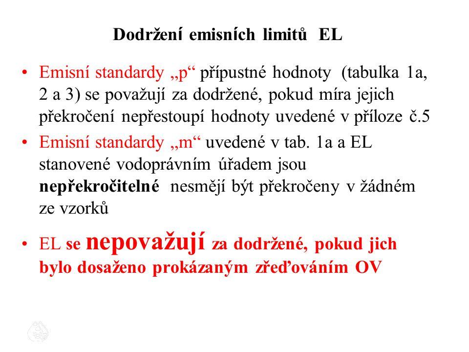 """Dodržen í emisn í ch limitů EL Emisní standardy """"p"""" přípustné hodnoty (tabulka 1a, 2 a 3) se považují za dodržené, pokud míra jejich překročení nepřes"""
