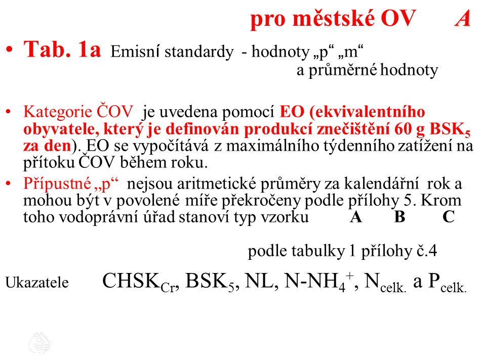 """Tab. 1a Emisn í standardy - hodnoty """" p """" """" m """" a průměrné hodnoty Kategorie ČOV je uvedena pomocí EO (ekvivalentního obyvatele, který je definován pr"""