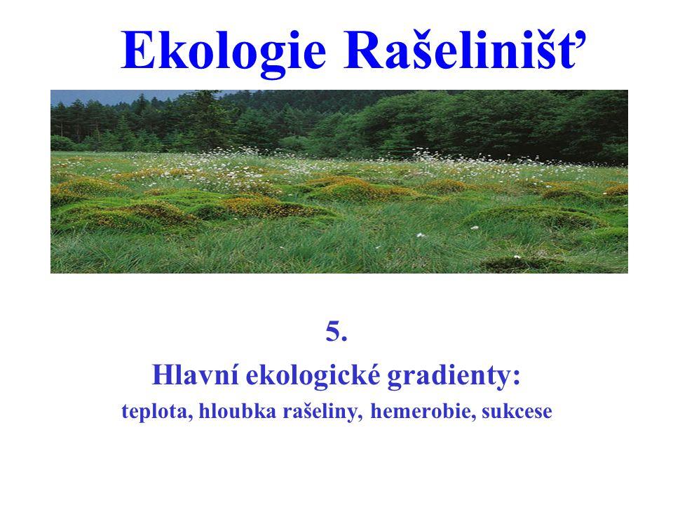 Ekologie Rašelinišť 5. Hlavní ekologické gradienty: teplota, hloubka rašeliny, hemerobie, sukcese