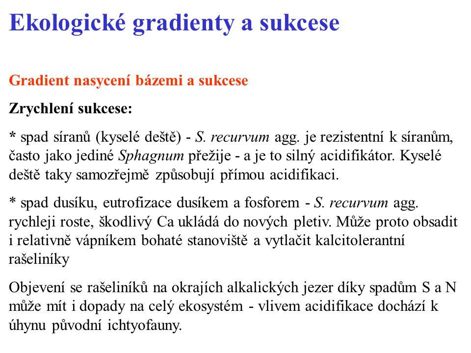 Ekologické gradienty a sukcese Gradient nasycení bázemi a sukcese Zrychlení sukcese: * spad síranů (kyselé deště) - S.