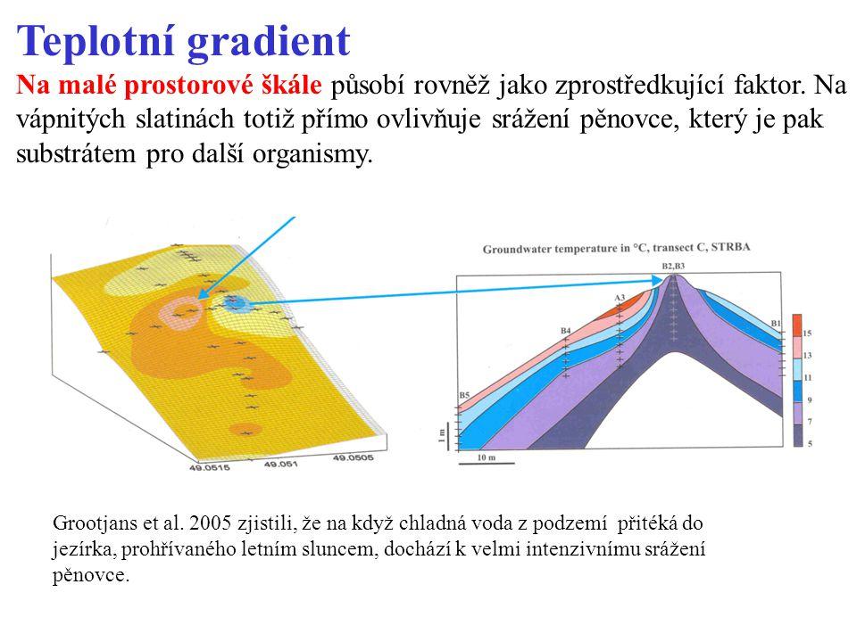 Teplotní gradient Na malé prostorové škále působí rovněž jako zprostředkující faktor.
