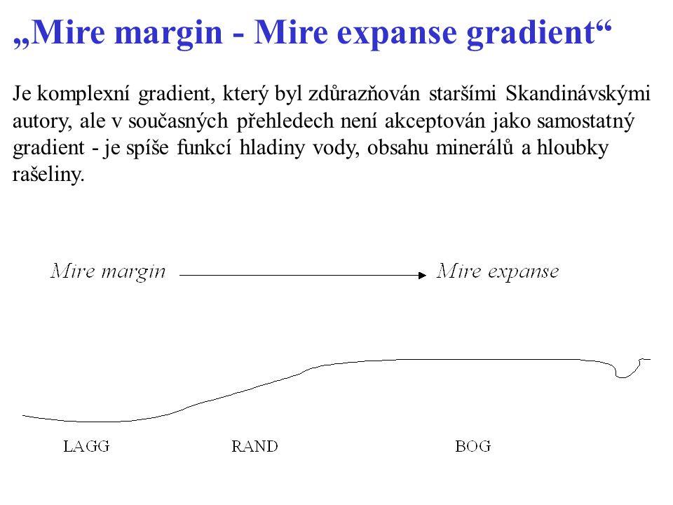 """""""Mire margin - Mire expanse gradient Je komplexní gradient, který byl zdůrazňován staršími Skandinávskými autory, ale v současných přehledech není akceptován jako samostatný gradient - je spíše funkcí hladiny vody, obsahu minerálů a hloubky rašeliny."""