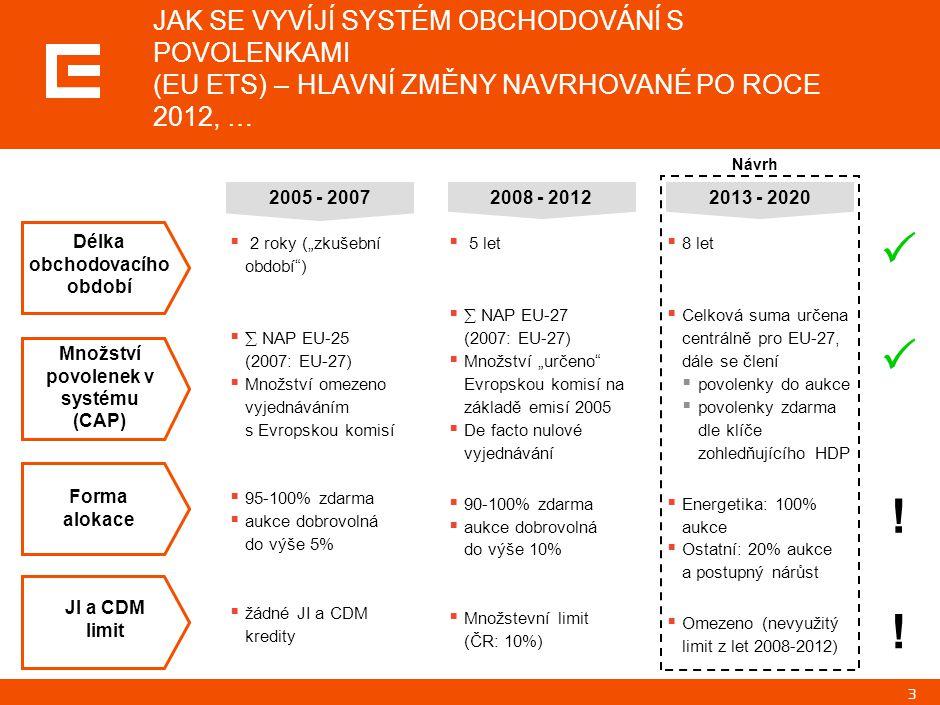 """3 2005 - 20072008 - 20122013 - 2020  2 roky (""""zkušební období"""")   NAP EU-25 (2007: EU-27)  Množství omezeno vyjednáváním s Evropskou komisí  95-1"""