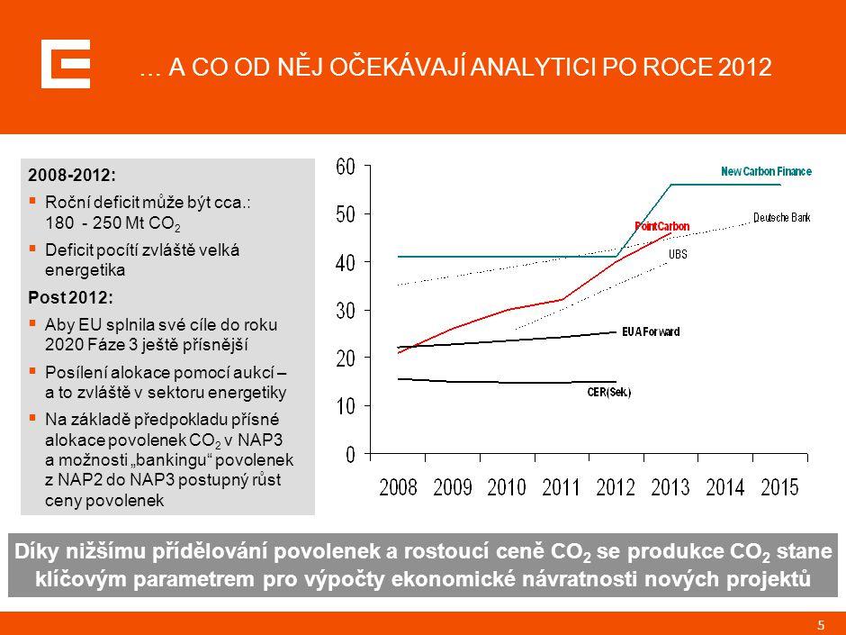 """5 … A CO OD NĚJ OČEKÁVAJÍ ANALYTICI PO ROCE 2012 2008-2012:  Roční deficit může být cca.: 180 - 250 Mt CO 2  Deficit pocítí zvláště velká energetika Post 2012:  Aby EU splnila své cíle do roku 2020 Fáze 3 ještě přísnější  Posílení alokace pomocí aukcí – a to zvláště v sektoru energetiky  Na základě předpokladu přísné alokace povolenek CO 2 v NAP3 a možnosti """"bankingu povolenek z NAP2 do NAP3 postupný růst ceny povolenek Díky nižšímu přídělování povolenek a rostoucí ceně CO 2 se produkce CO 2 stane klíčovým parametrem pro výpočty ekonomické návratnosti nových projektů"""
