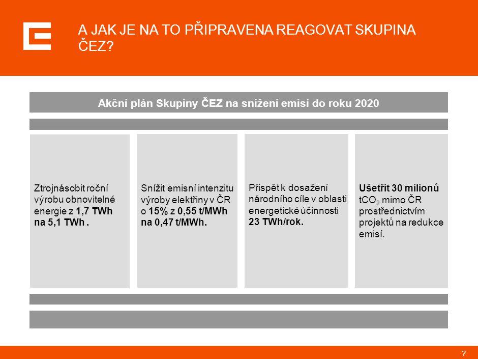 7 Ztrojnásobit roční výrobu obnovitelné energie z 1,7 TWh na 5,1 TWh. Snížit emisní intenzitu výroby elektřiny v ČR o 15% z 0,55 t/MWh na 0,47 t/MWh.