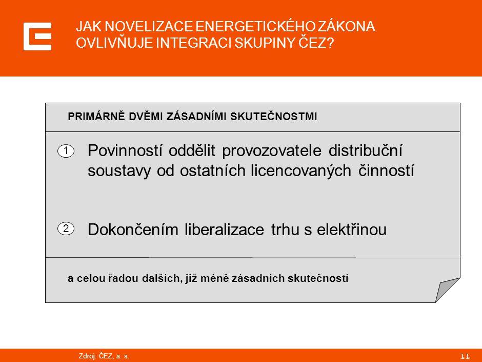11 JAK NOVELIZACE ENERGETICKÉHO ZÁKONA OVLIVŇUJE INTEGRACI SKUPINY ČEZ.