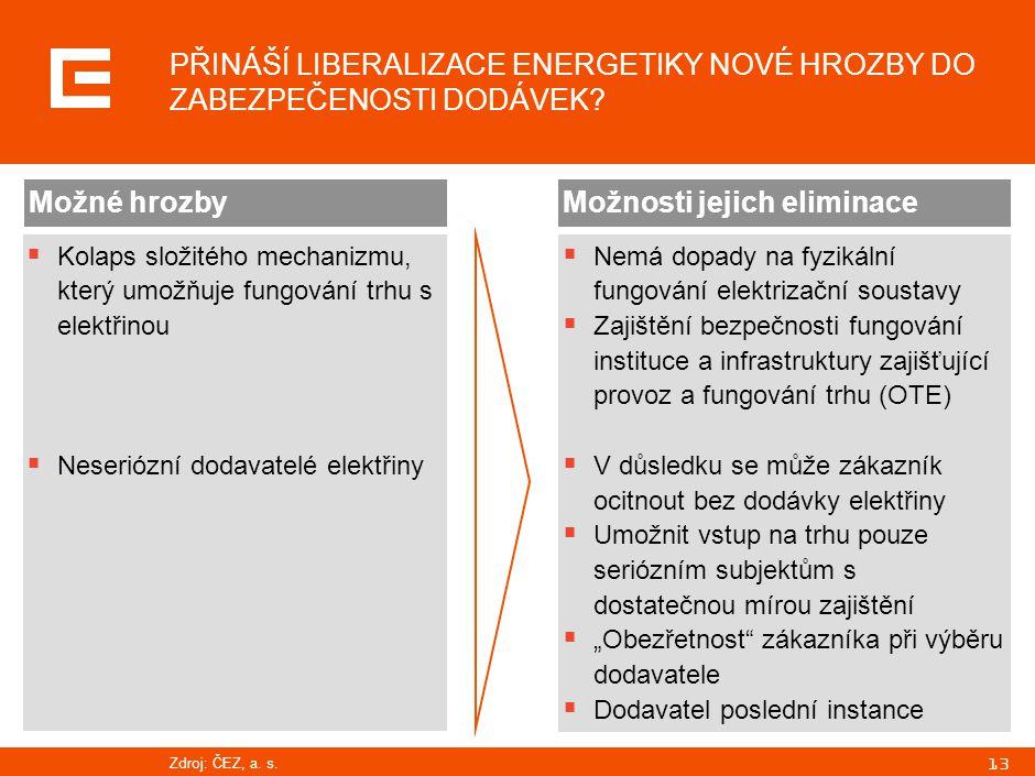 13 PŘINÁŠÍ LIBERALIZACE ENERGETIKY NOVÉ HROZBY DO ZABEZPEČENOSTI DODÁVEK.
