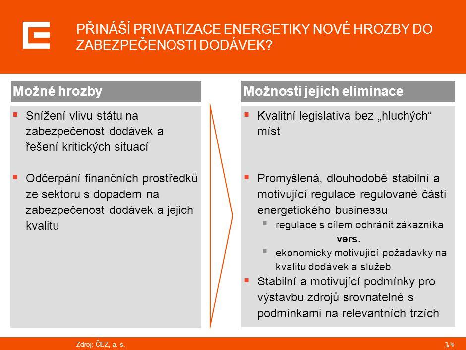 14 PŘINÁŠÍ PRIVATIZACE ENERGETIKY NOVÉ HROZBY DO ZABEZPEČENOSTI DODÁVEK.
